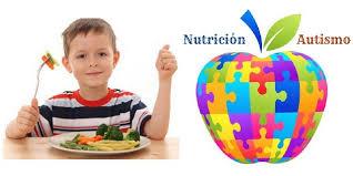 Nutrición como terapia en pacientes con trastorno del espectro autista (TEA)-S-002