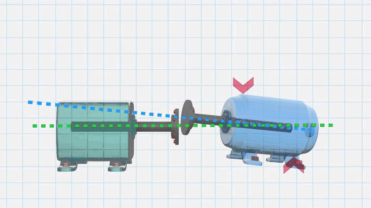 Alineación de Ejes de Máquinas Rotativas -HB-002
